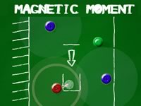Magnetic Moment Instructions